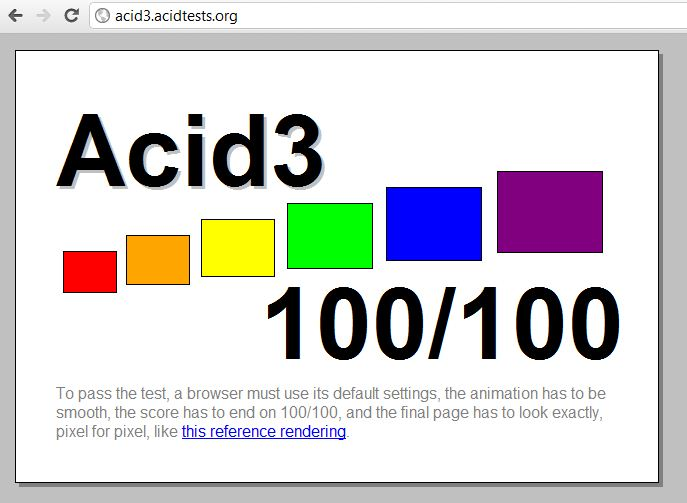 Internet Browser test using acid3 test