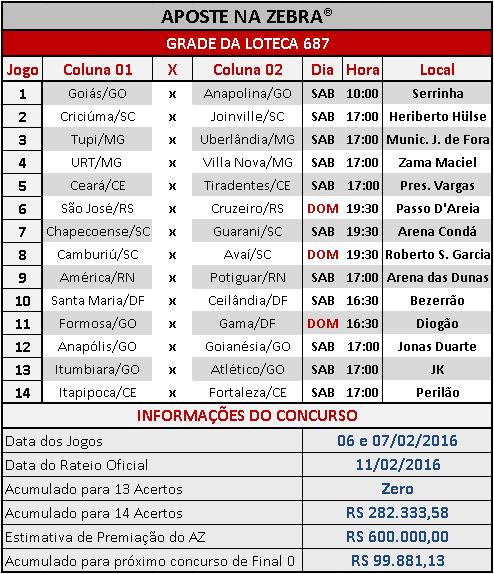 LOTECA 687 - PROGRAMAÇÃO / GRADE OFICIAL 03