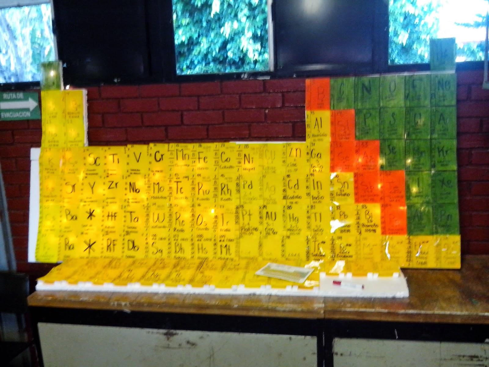 Cbtis 171 mariano abasolo octubre 2014 tabla periodica de los elementos actualmente son 118 elementos los cuales se dividen en metales no metales y metaloides urtaz Gallery