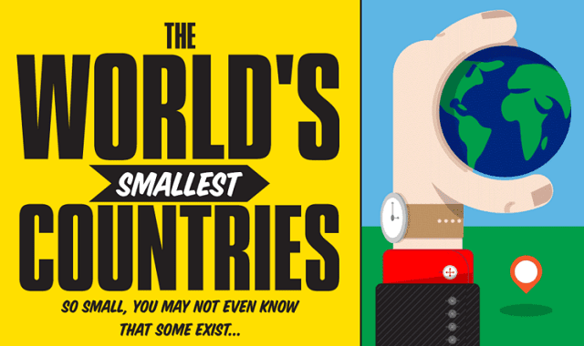 Worlds Smallest Countries