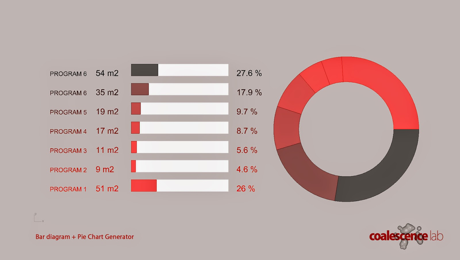 generate pie chart