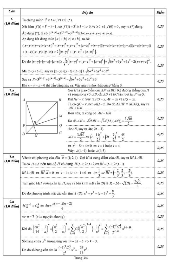đáp án đề thi khối d năm 2012 môn toán