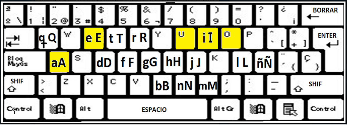 Teclado de computadora para colorear para niños - Imagui