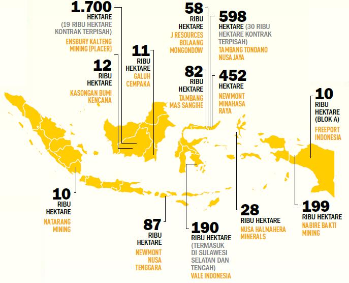 Indonesia dikenal sebagai negeri yang kaya emas