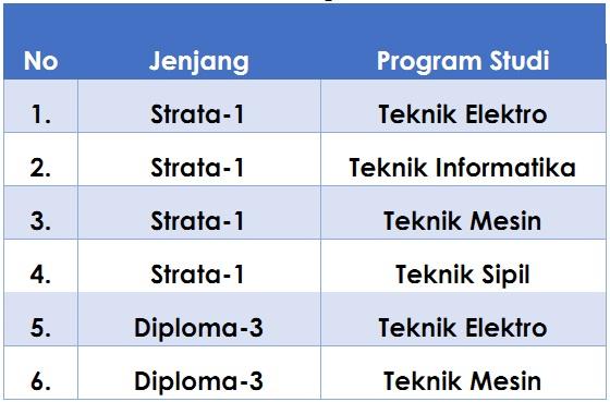 stt pln3