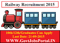 SOUTHERN RAILWAY RECRUITMENT 2015