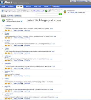 Optimasi SEO-Top Site Alexa Rank