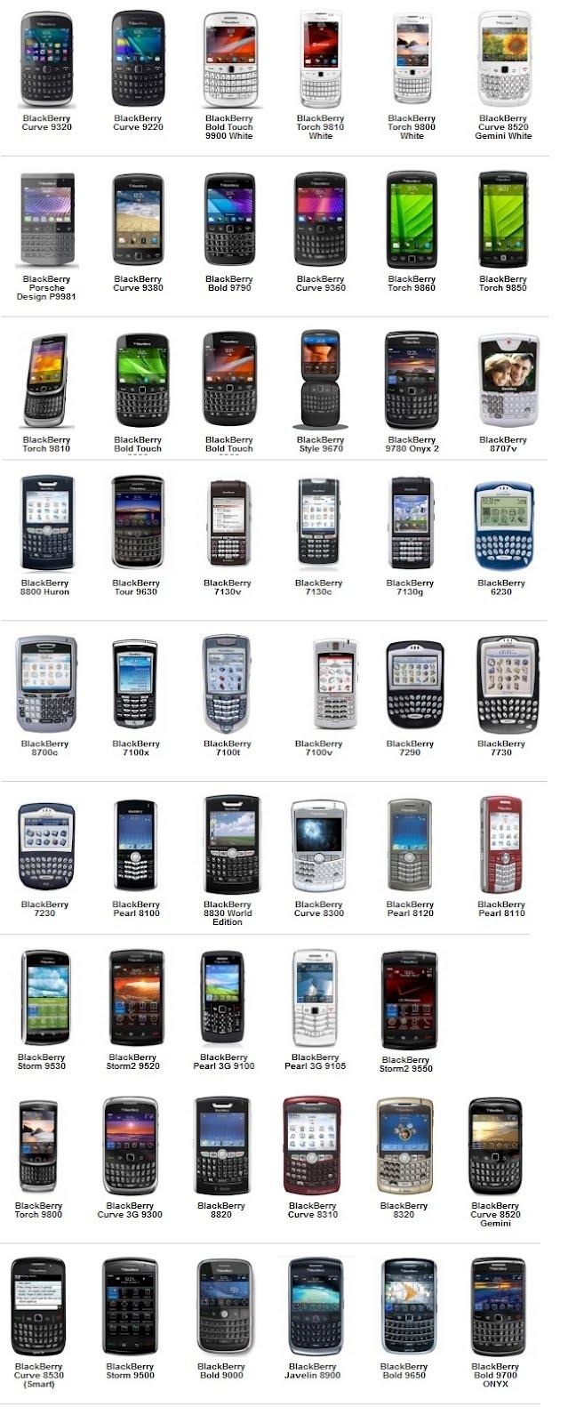 Harga Blackberry Terbaru 2012