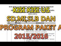 Kisi Kisi Ujian Sekolah SD,MI SLB dan Paket A  2015-2016