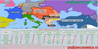 Cum arata economia României față de celelalte state din sud-estul Europei în 1913