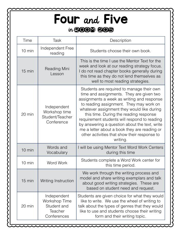 Custom writing tips elementary students