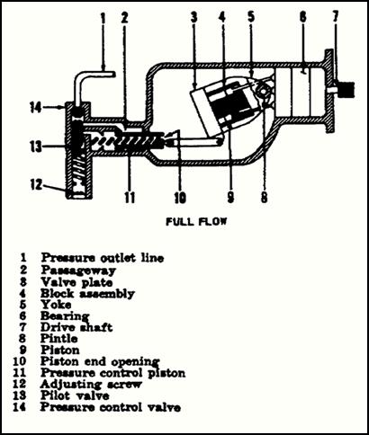 Download Modul Teknik Dasar Otomotif Otomotif Zone