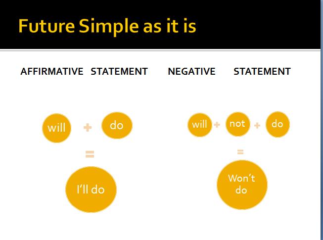OnlinEnglish: Новый подкаст! Четыре простых правила употребления ...