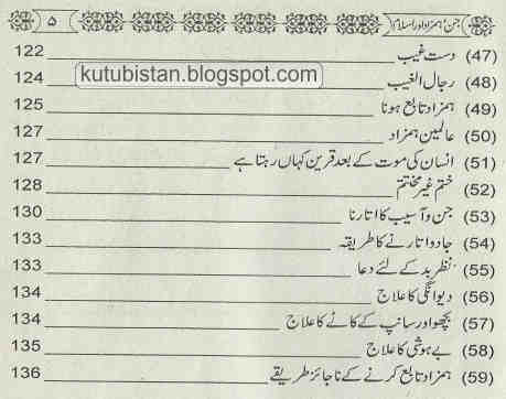 contents of Jinn Humzad Aur Islam Pdf Urdu Book by Iqtidar Ahmed Sahsawani