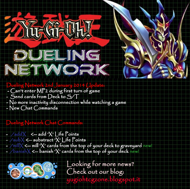 Dueling Network Update 2th January 2014