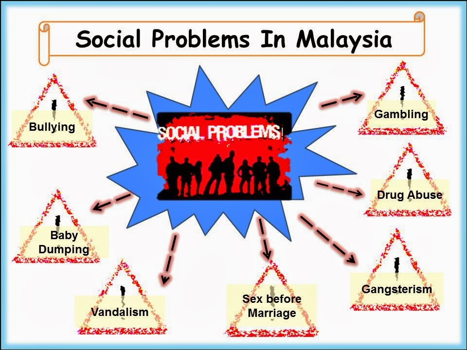essay on social problems Typically these problems include forms of deviant behaviour, such as crime, juvenile delinquency, prostitution, mental illness, drug addiction, and suicide, and of social conflict, ethnic tension, domestic violence and industrial discord (social problems in.