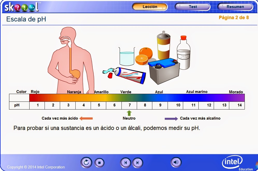 http://media.educ.ar/skoool/quimica_y_fisica/escala_de_ph/index.html