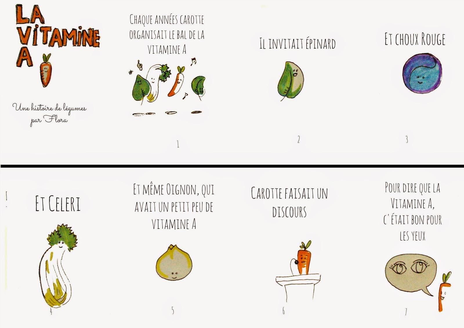 Assez De fil en tartine: Histoire de légumes d'Avril -Livre à imprimer  CE38