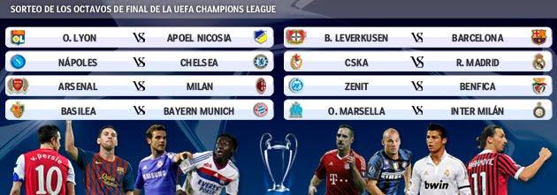 Llaves Octavos Final Liga de Campeones