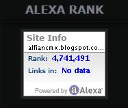 apa itu alexa rank ?