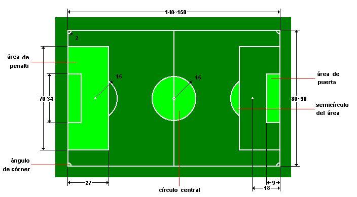 Futbol futbol for Regla fuera de juego futbol