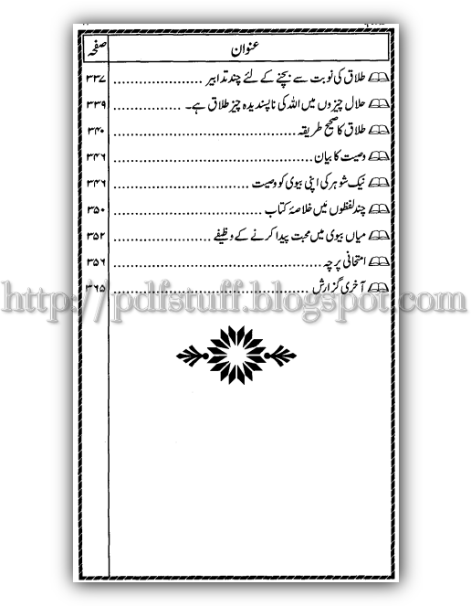 index/contents of Tuhfa-e-dulha