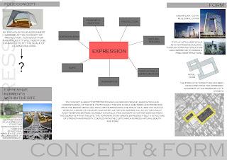 Dab510 architectural design 5 for Architectural design concept ppt
