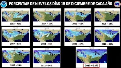 NIEVE CAIDA EN TERRITORIO DE ESTADOS UNIDOS , LOS DIAS 15 DE DICIEMBRE DE LOS ULTIMOS 10 AÑOS