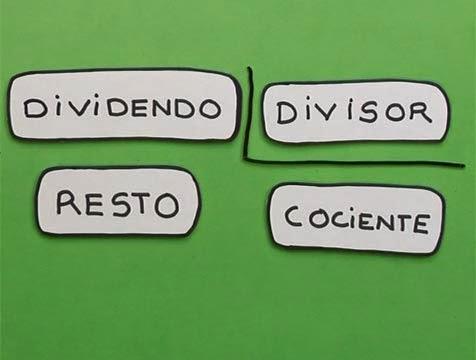 http://educacion.practicopedia.lainformacion.com/educacion-primaria-y-secundaria/como-hacer-una-division-1939