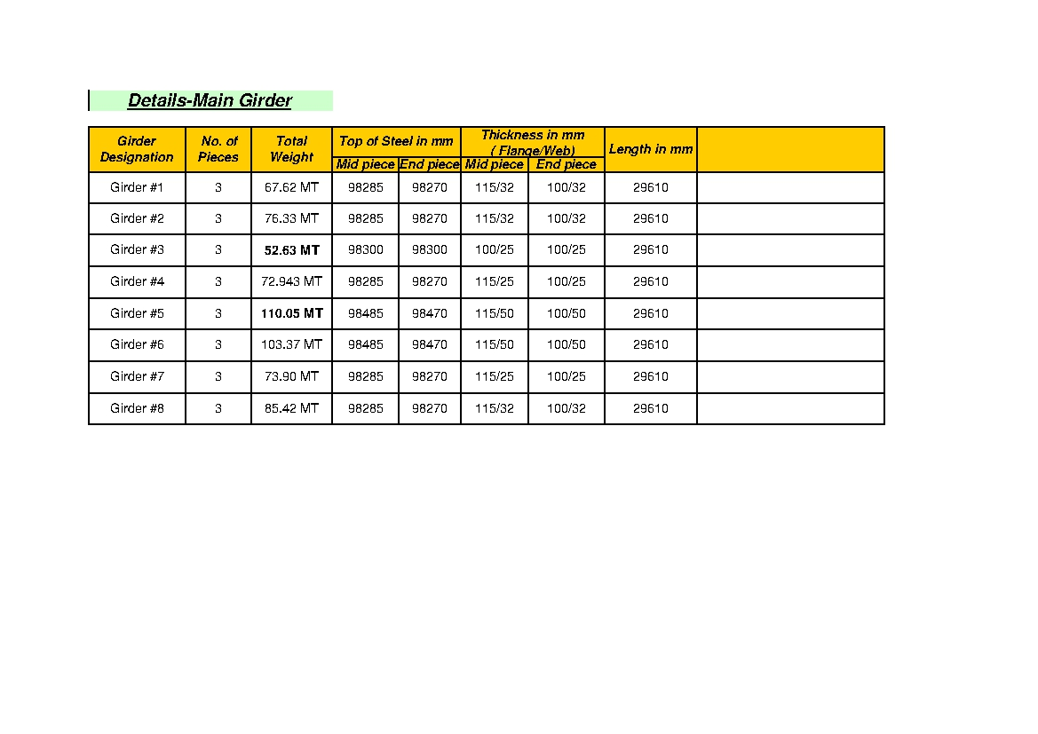 Abc of thermal power plant february 2013 but this will give an idea about weight to be nvjuhfo Images