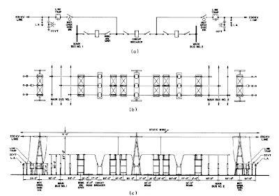 Substation site selection basic information and tutorials for Substation design