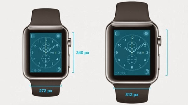 Advertisers to Get an Insight into Apple Watch