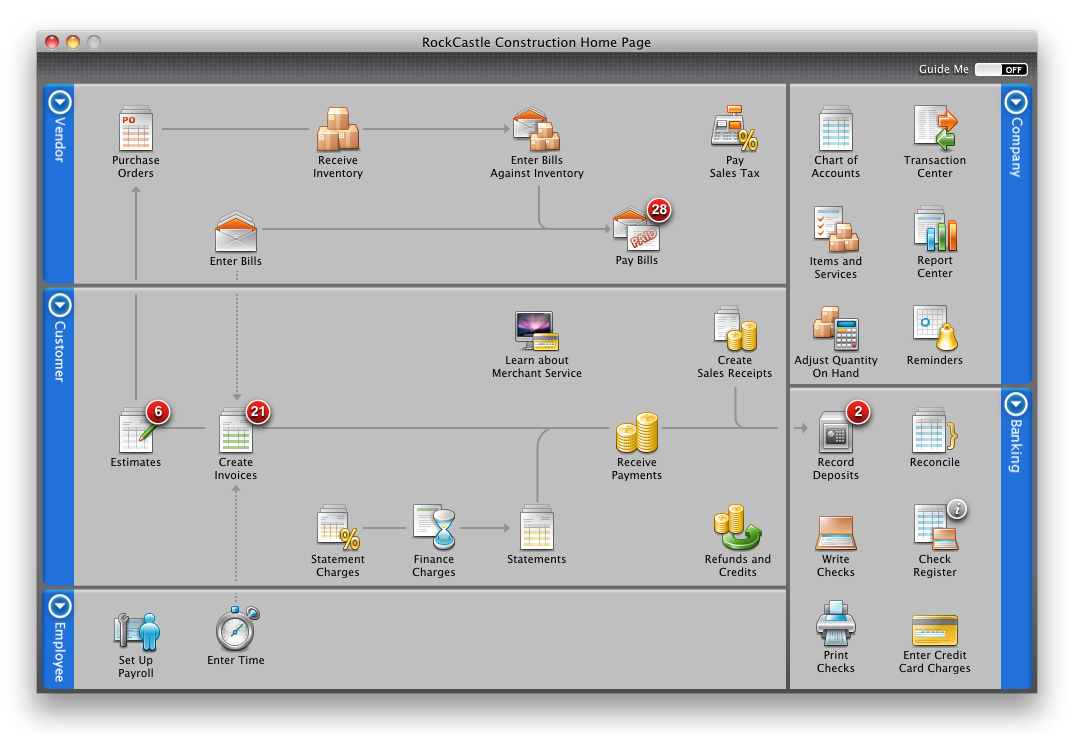 Accounting Information Systems AIS Softwares Applications Are Design To Control Business Processes Related And