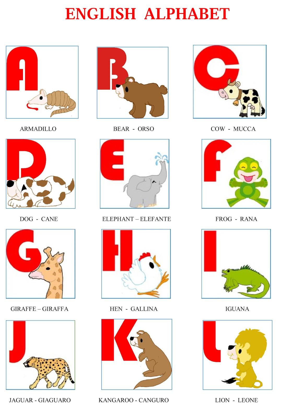 Arbeitsblätter Englisch Alphabet : Arbeitsblatt vorschule abc in englisch kostenlose