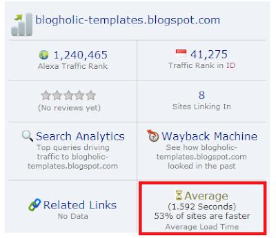 Blogger Site Hızını Yüksek Tutma Stratejileri