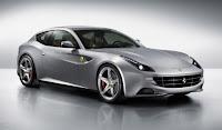 Bio-ethanol Ferrari