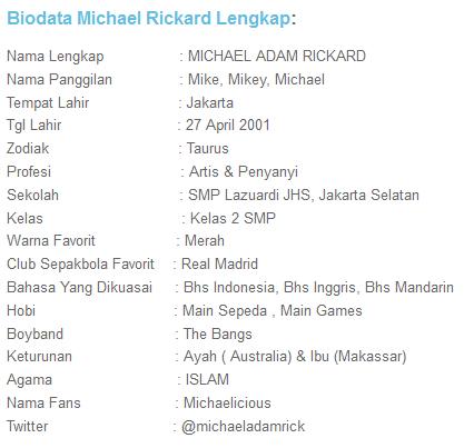 Biodata Lengkap michael adam rickard Profil michael adam rickard
