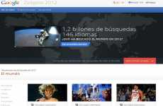 Google Zeitgeist 2012: lo más buscado en Google en 2012