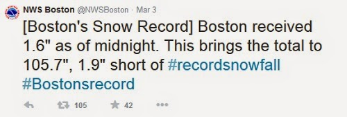 Boston_Snow_Storm_2015_record