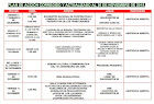 Plan de Acción Actualizado al 30 de Noviembre del 2015.