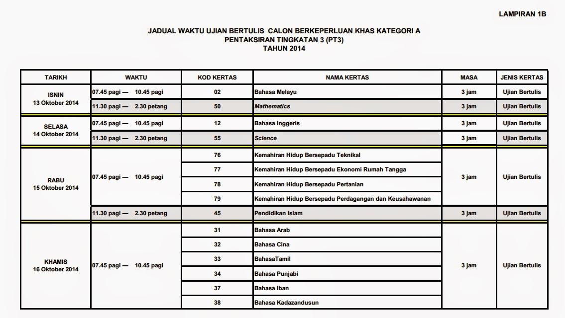 Jadual Waktu Ujian Bertulis PT3 Tahun 2014 Calon Berkeperluan Khas Kategori A