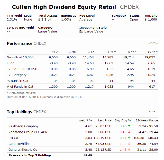 Cullen High Dividend Equity Fund (CHDEX)