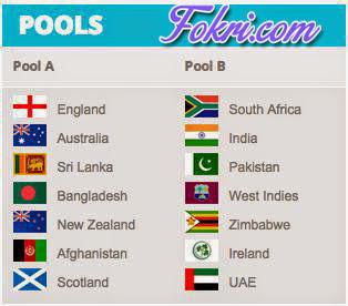 ICC Cricket World Cup 2015 Pools