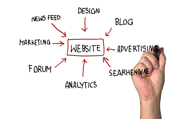 Web Design Services in Orlando Florida