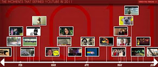 most watched videos on youtube 2011