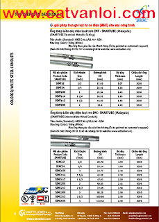 Ống thép luồn dây điện nhúng nóng trơn EMT(In-line hot dip galvanized) SMARTUBE/CATVANLOI/Panasonic tiêu chuẩn Mỹ -ANSI C80.3/UL797-EMT steel conduit (Electrical Metallic Tubing) ; Ống luồn dây điện ren 2 đầu IMC tiêu chuẩn Mỹ (In-line hot dip galvanized)-ANSI C80.6/UL1242- IMC steel conduit (Intermediate Metal Conduit); Ống luồn dây điện tiêu chuẩn Mỹ ANSI C80.1/UL6- Rigid Steel Conduit (RSC); Ống luồn dây điện tiêu chuẩn Anh BS4568 Class 3-BS4568 Class 3 White steel conduit; Ống thép luồn dây điện tiêu chuẩn Nhật Loại JIS C8305 Type E- JIS C 8305 Type E–White steel conduit; Phụ kiện ống luồn dây điện EMT / IMC/ BS4568/ JIS C8305- GI steel Conduit Accessories/ Steel conduit Fittings; Hộp thép âm tường đấu dây điện/ Electrical Steel box- Concrete box- Switch steel box – Electrical Junction box; Hộp nối ống luồn dây/ Conduit Outlet box- Rigid conduit body- Besa box; Ống thép luồn dây điện mềm có bọc nhựa KAIPHONE-Taiwan/CATVANLOI.VN -Water-proof Flexible Metallic Conduit (W.P FMC); Ống thép luồn dây điện mềm không bọc nhựa-