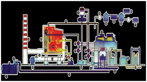 Sistem-Sistem Yang Terdapat Pada PLTU
