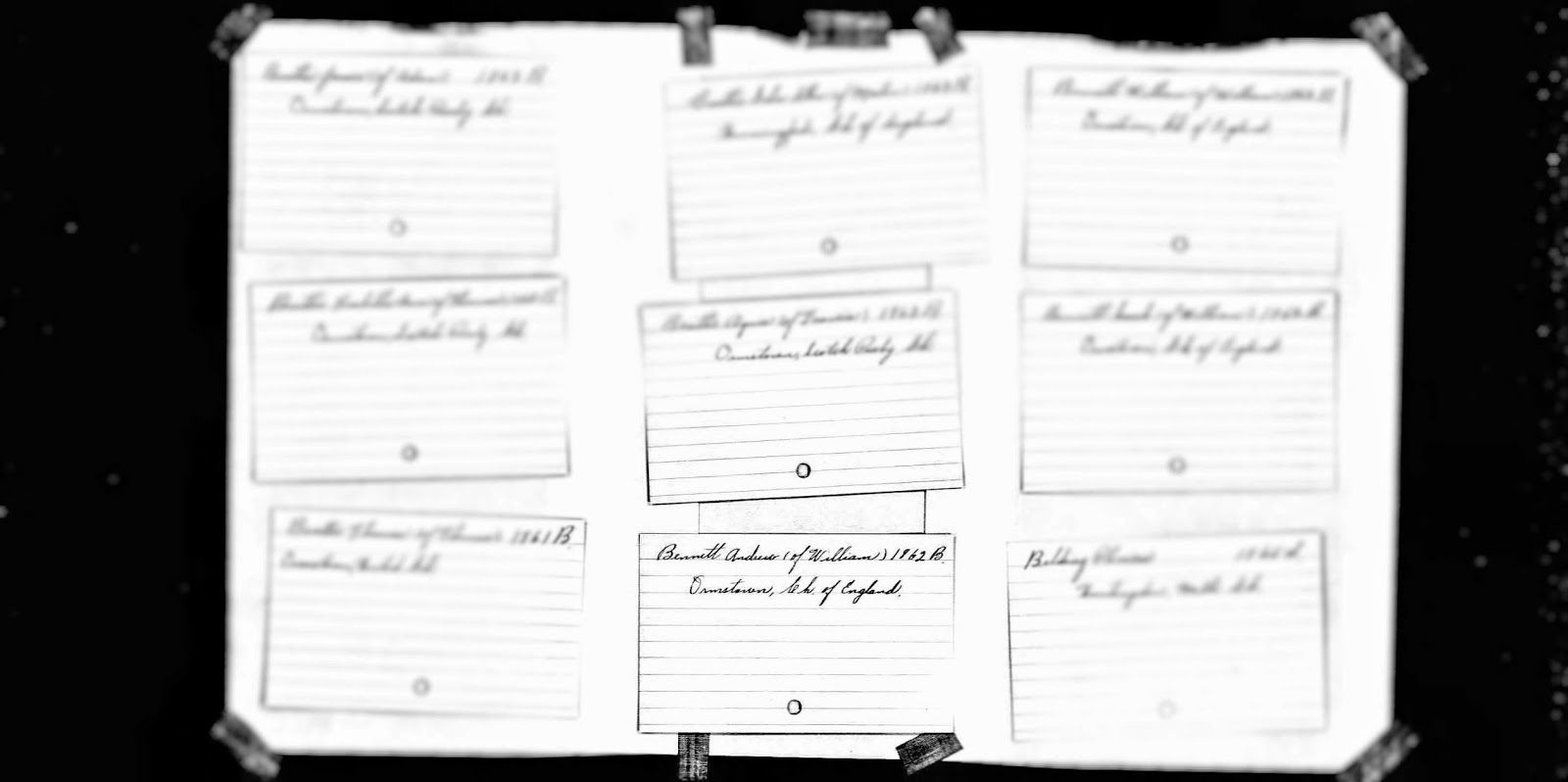 Climbing My Family Tree: Baptism record of Andrew Bennett (son of William) 1862