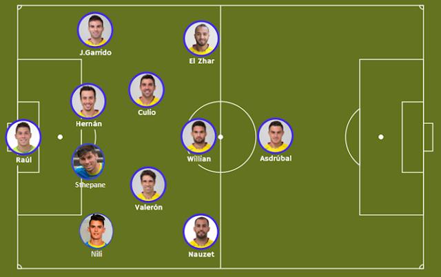 Probable alineación copa del rey UD Las Palmas Real Sociedad