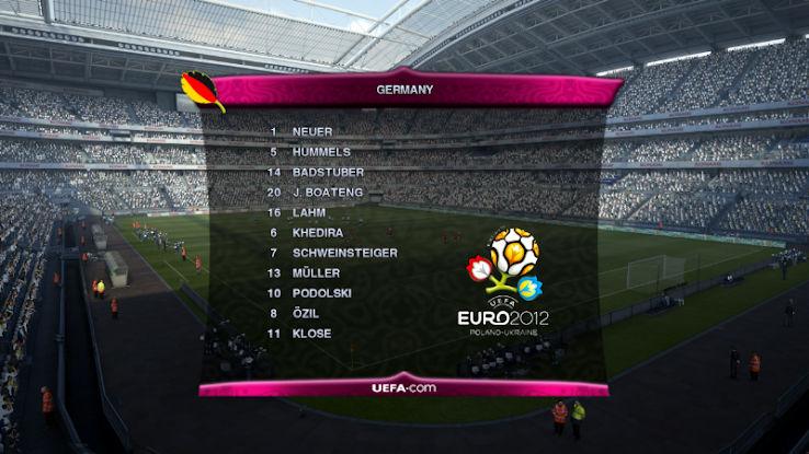 PES 2012 UEFA Euro 2012 Scoreboard by KO